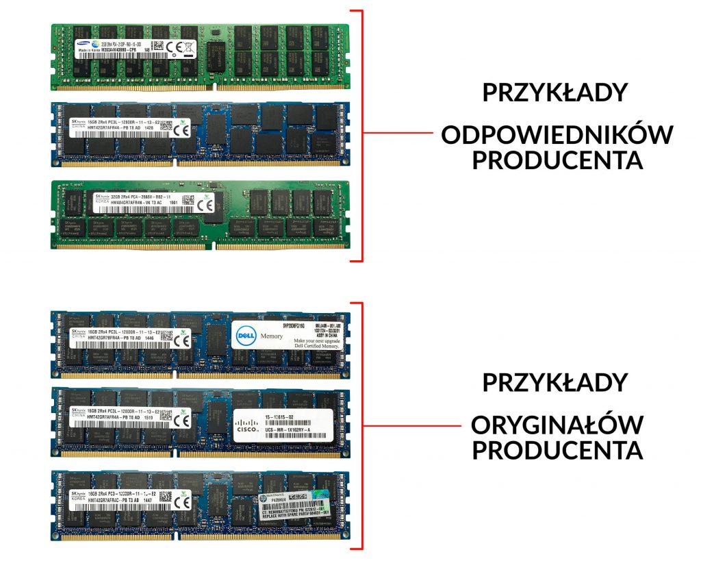Pamięci RAM - odpowiedniki i oryginalne